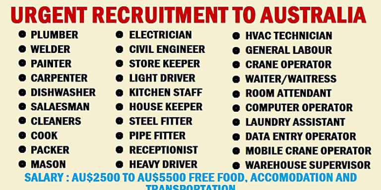 Urgent Hiring for Workers in Australia – Apply Now