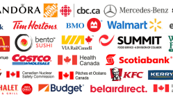 Companies In Canada Hiring Foreign Workers 2020